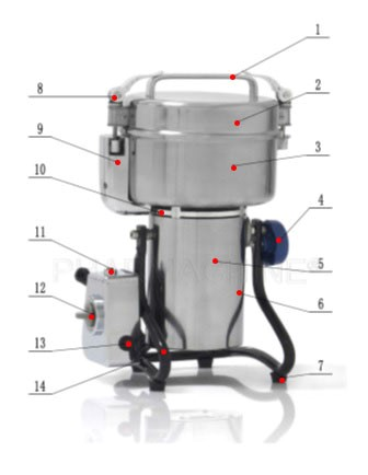 Herbs Grinder Machine Detail diagram